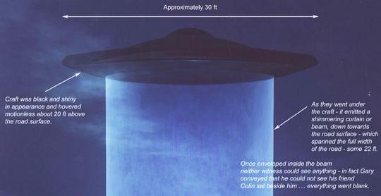 The A70 Alien Abduction